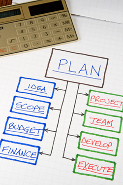 A flowchart showing the elements of a business plan is written on a piece of paper. A calculator is resting on top of the paper.